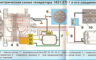Обзор моторного масла марки totachi 5w-30: фото, видео и отзывы о нем