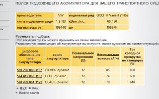 Модельный ряд и характеристики акб varta, особенности аккумуляторов