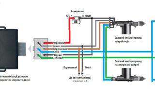 Разновидности автомобильных сигналов, критерии и нюансы выбора