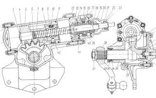 Описание устройства, неисправностей и ремонта гур автомобиля зил-130