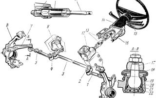 Инструкция по осуществлению демонтажа рулевого механизма на ниве