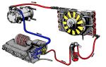 Ремонт и замена система отопления и кондиционирования своими руками