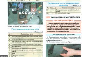 Описание предохранителей дэу нексия: характеристики, схема, фото и видео