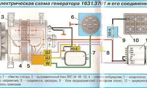 Характеристика генератора газ 3110 402 и 406 двигатель: схема подключения и проверка ремня
