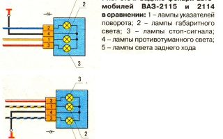 Схема, тюнинг и доработка задних фонарей ваз 2115: почему не работают и не горят стоп-сигналы