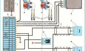 Схема подключения замка зажигания, катушки, свечей и модуля на газели с 402 и 406 двигателем
