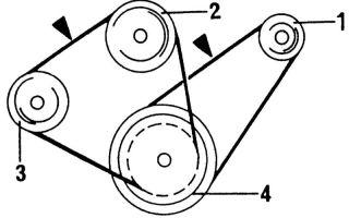 Описание, как проверить и отрегулировать натяжение приводного ремня на nissan