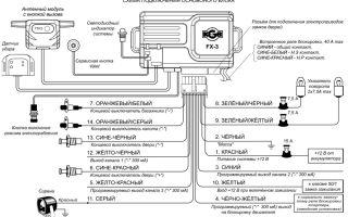 Сигализация кгб (kgb) для автомобиля: схема подключения и инструкция по эксплуатации