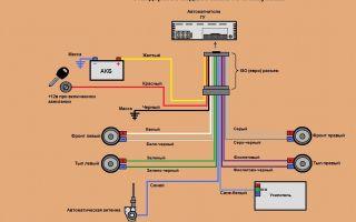 Инструкция по подключению динамиков к автомагнитоле своими руками