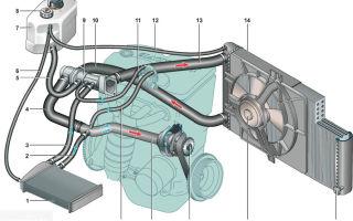 Система отопления ваз 2112 16 клапанов: почему не работает печка, замена радиатора и моторедуктора