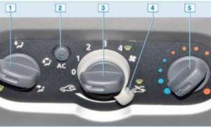 Не работает и не включается кондиционер renault logan или sandero: причины и ремонт