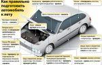 Правила эксплуатации автомобильного кондиционера: что нужно знать?