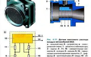 Общая информация о дмрв на авто ваз, инструкция по проверке и ремонту датчика
