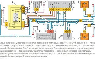 Пропали и не работают поворотники и аварийка: схема указателей поворотов и аварийной сигнализации