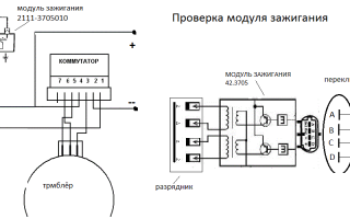 Характеристика модуля зажигания, руководство по проверке и эксплуатации механизма