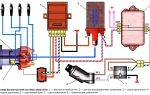 Как выставить зажигание на москвиче (412, 2140): порядок зажигания, регулировка и настройка