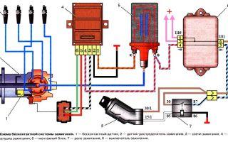 Бесконтактное и электронное зажигание ваз: как проверить катушку, трамблер и схема подключения