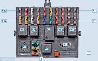 Блок предохранителей шевроле нива (описание): характеристики и видео