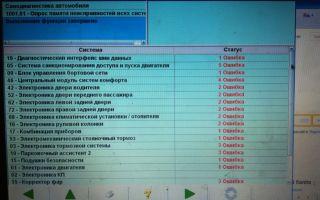 Диагностика и расшифровка кодов ошибок на автомобиле audi a4 (видео)