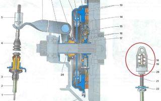 Технические рекомендации по регулировке сцепления на lada kalina