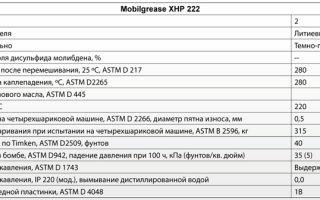 Обзор смазки марки mobil grease xhp 222: характеристики и применение