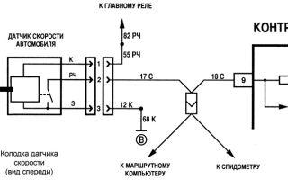 Инструкция по диагностике и замене датчика реверсного движения в ваз 2110