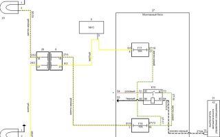 Инструкция по установке, подключению и регулировке противотуманок на lada priora