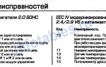 Как расшифровывается код ошибки ford s-max после диагностики двигателя?
