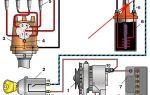 Магнитола philips (филипс): описание моделей, инструкция и схема подключения автомагнитолы