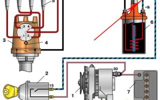 Как проверить катушку зажигания ваз 2106: почему греется, схема подключения и проверка механизма