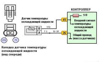 Характеристика датчика температуры на ваз 2115, руководство по диагностике и замене