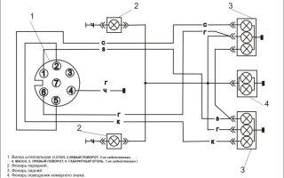 Как выбрать и починить габаритные огни и задний фонарь прицепа и полуприцепа легкового автомобиля
