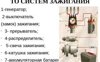 Ремонт и замена система зажигания своими руками
