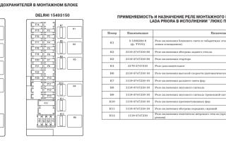 Схема и расположение предохранителей лада приора