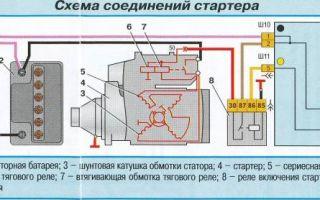 Описание стартера на ваз 2110: устройство, особенности выбора, схема подключения, фото