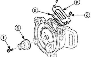 Средства для промывки двигателя volkswagen t4 перед заменой масла