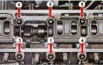 Момент затяжки болтов гбц ваз 2109: схема, выполнение, фото и видео