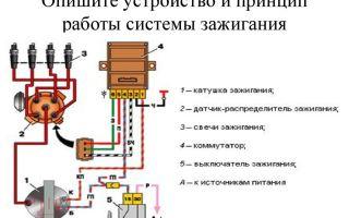 Система зажигания инжекторного и дизельного двигателя автомобиля: виды (контактная и другие)
