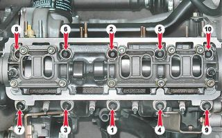 Самостоятельная затяжка болтов гбц ваз 2108: инструкции, фото и видео