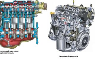 Бензиновые и дизельные двигатели: особенности и в чем их отличия