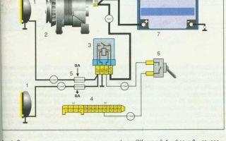 Ремонт и замена противотуманной фары: почему не работают противотуманки и как снять птф по схеме