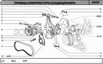 Почему не включается кондиционер chevrolet niva: причины и установка (схема), замена ремня