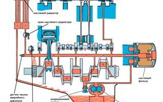 Ремонт системы смазки двигателя своими руками