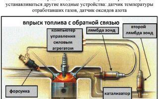 Признаки неисправности лямбда-зонд: как проверить и поменять датчик кислорода своими руками и что делать, если не работает подогрев (фото и видео)
