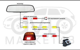 Описание зеркала заднего вида с камерой, пособие по выбору, установке и подключению