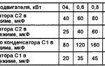 Проверка и выбор конденсатора для запуска двигателя 220в и электролитической емкости