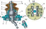 Как самому снять и заменить рычаг переключения передач ваз 2107: описание и инструкция с видео