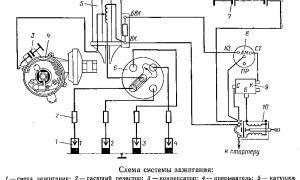 Схема зажигания уаз-469, инструкция по подключению и регулировке зажигания
