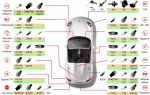 Особенности светодиодных габаритных ламп для автомобиля, инструкция по выбору и изготовлению
