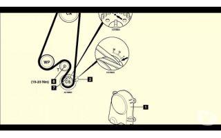 Как поменять ремень грм на chevrolet spark самостоятельно: инструкции и фото